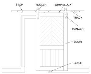 Why We Love Sliding Barn Doors - Talie Jane Interiors